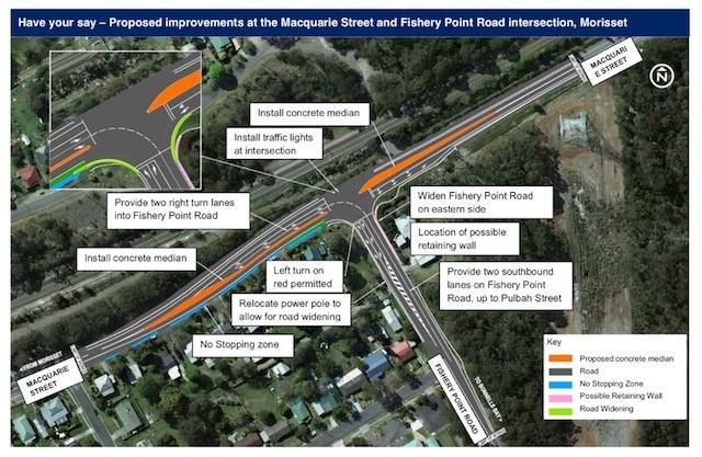 It's been a long time coming but the RMS has released plans to upgrade the Macquarie Street-Fishery Point Road intersection at Morisset. At face value, the plan looks as though it will address the problem with