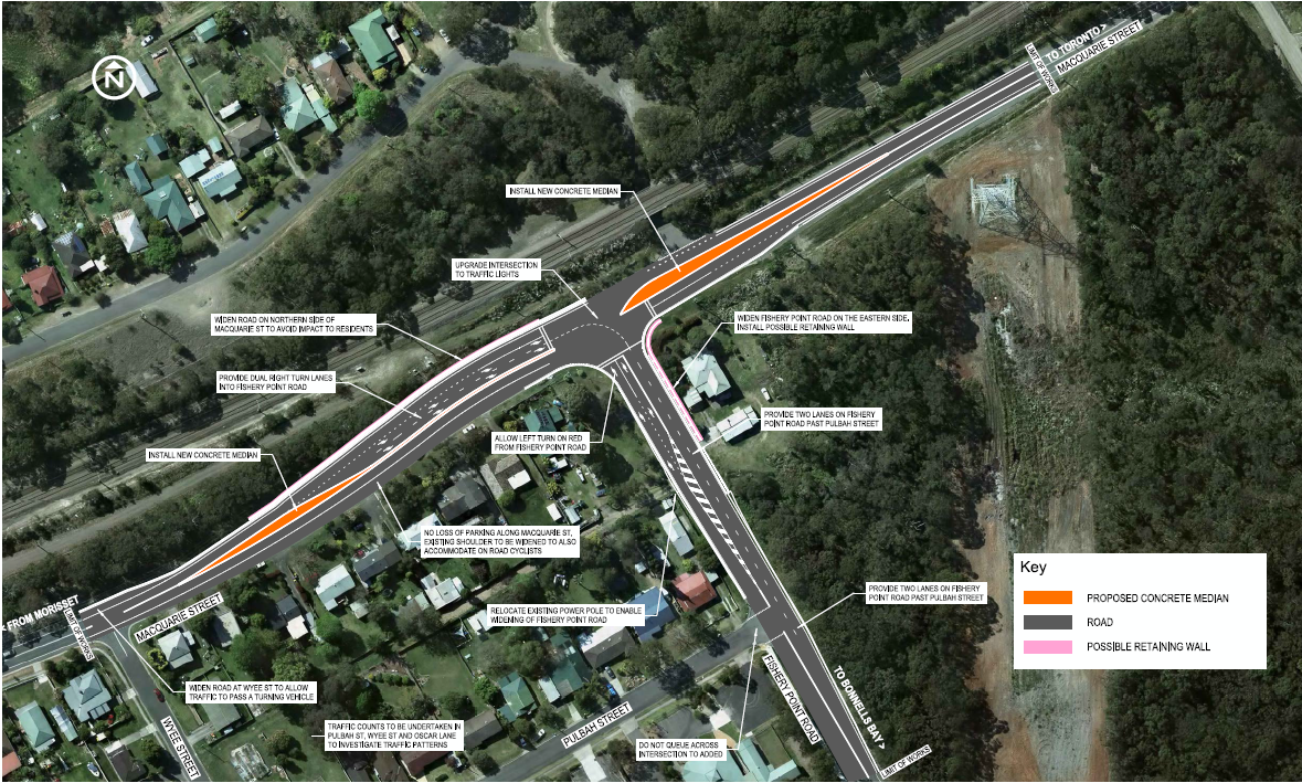 Some good news from the RMS: they've listened to our feedback on the Fishery Point Rd/Macquarie Street intersection and have made changes to the proposed works. The on-street parking along Macquarie Street will be RETAINED, and other sections widened.