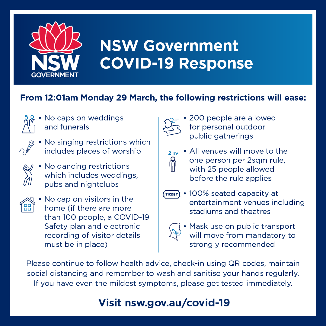 The Premier has today announced that a raft of Covid restrictions will be eased from next Monday, March 29. Among them: No restrictions on dancing, including at weddings
