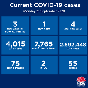 The really good news from the past 24 hours is that Victoria has recorded only 11 new cases and two deaths, the lowest figures in more than three months. There