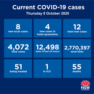 Well, the run of good news has come to an end. After 12 days of zero community transmission, NSW has recorded 12 new cases in the past 24 hours. Of those, just