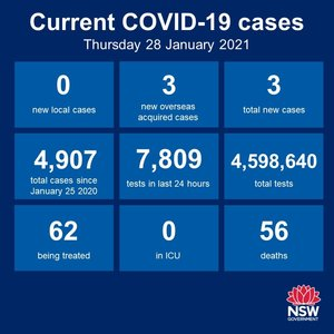 11 days in a row, no new cases of community transmission anywhere in NSW. The QLD border will reopen to all NSW residents on Monday. No quarantining required by