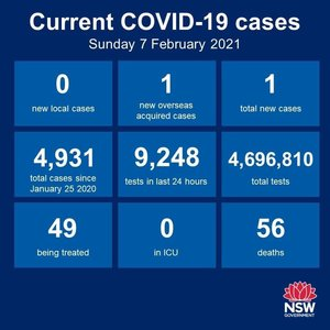 21 days in a row, no new cases of community transmission anywhere in NSW and just the 1 new case among the returned overseas travellers in quarantine. The Hunter