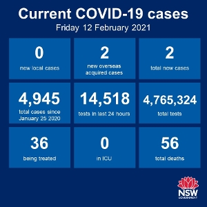 UPDATE: Victoria will enter a 5-day lockdown from 11.59pm tonight. No new cases of community transmission recorded anywhere in NSW for the 26th consecutive day,