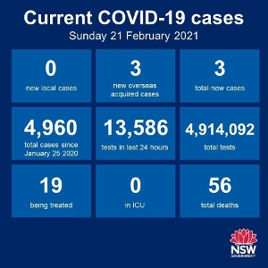 It's a pretty big day in our fight to keep Covid-19 at bay with the first vaccinations in Australia starting today. NSW has recorded zero new cases of community transmission