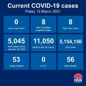 There were 4313 vaccinations in NSW yesterday, bringing the State's total so far to 31,313. The vaccination hub at John Hunter Hospital will open on Monday, but only